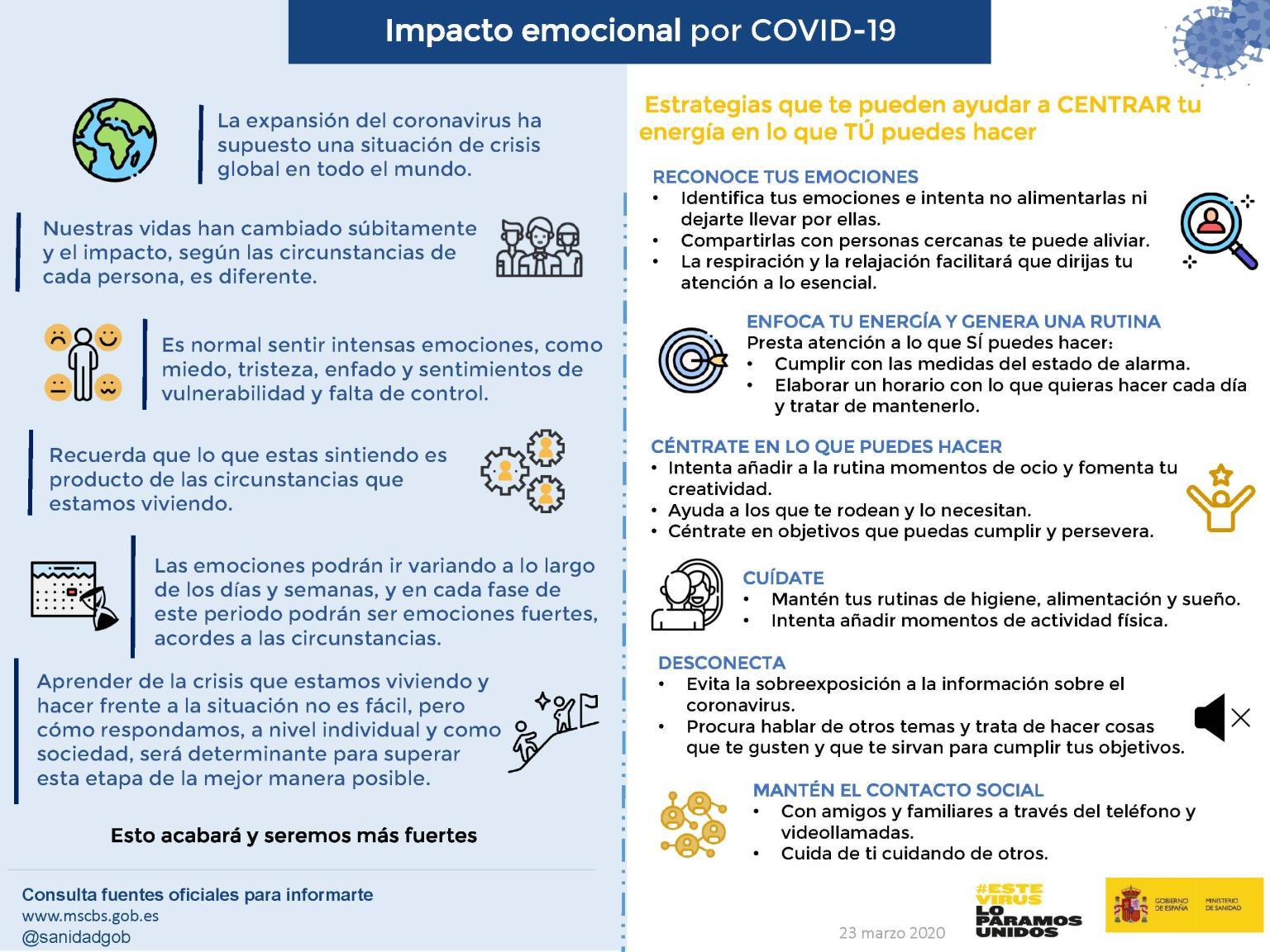 Impacto emocional por covid-19