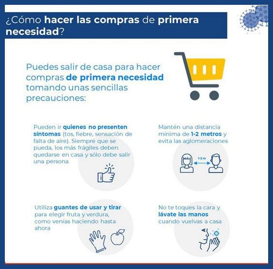 hacer_compras